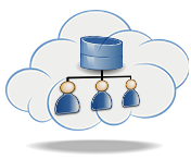 AD Cloud Services2